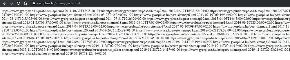 Győr+ weboldalának webhelytérképe