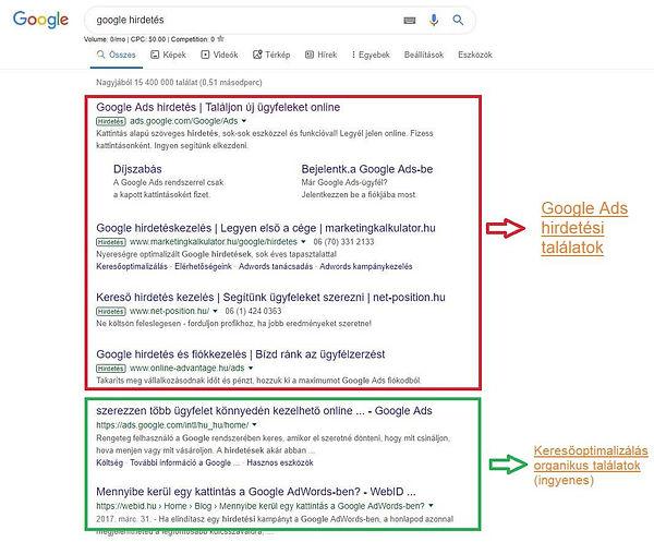 google ads hirdetési találatok és google keresések organikus találatok-hypermarketing győr