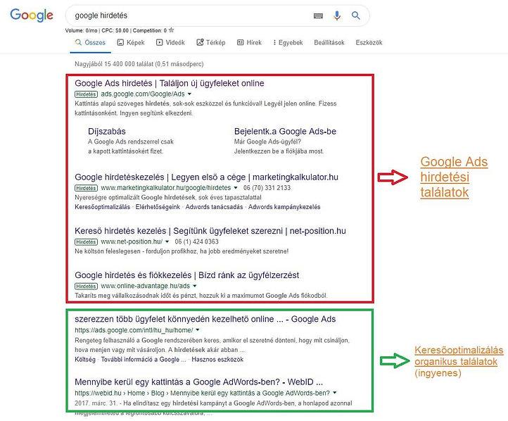 Googe keresőoptimalizálás budapest- Hyper Marketing