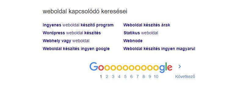 kulcsszó kutatás Google keresési kiegészítések oldal alja