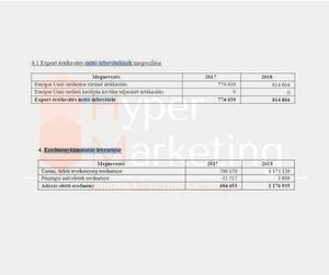 online marketing Gyor-versenytars elemzes-e-beszamolo-Coca-Cola nettó árbevétel-HyperMarketing Gyor