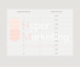 keresőoptimalizálás budapest-helyezések szerint-Hyper Marketing Győr
