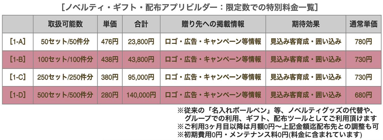 スクリーンショット 2020-12-02 19.29.09