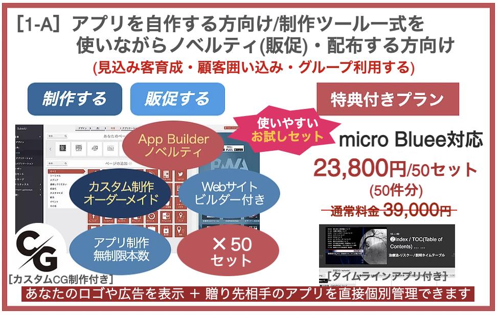 プラン[1-A]自作+ノベルティ(販促)・配布サービス