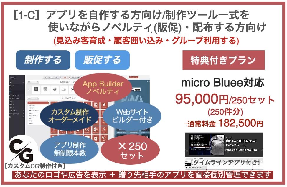 プラン[1-C]自作+ノベルティ(販促)・配布サービス