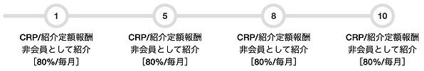スクリーンショット 2020-03-20 14.49.57.png