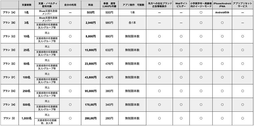 スクリーンショット 2021-02-01 17.28.34.png