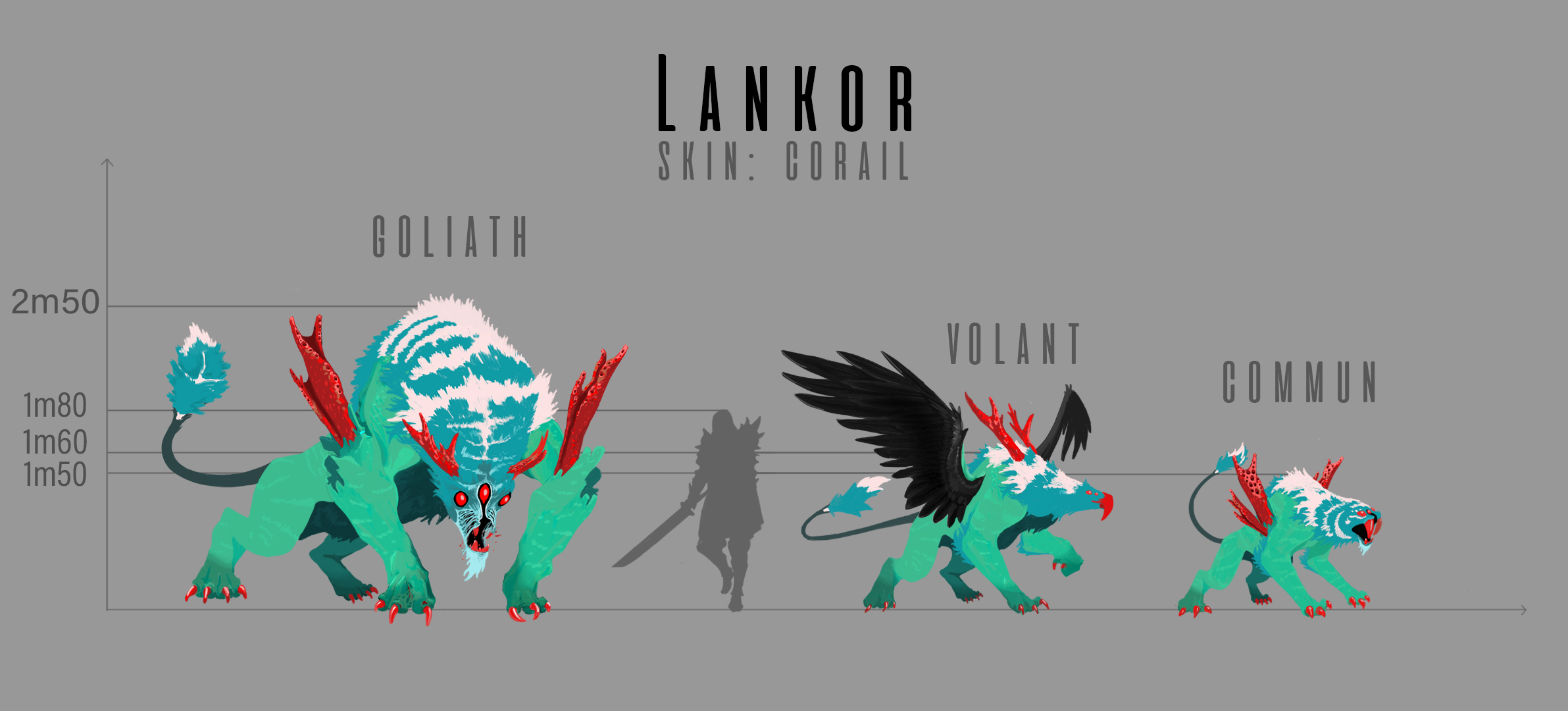 Character Design : Lankors
