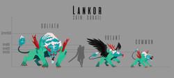 Character Design : Lankors