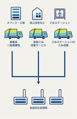 アセット 27kyokuhai.jpg