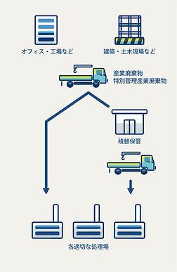 アセット 28kyokuhai.jpg