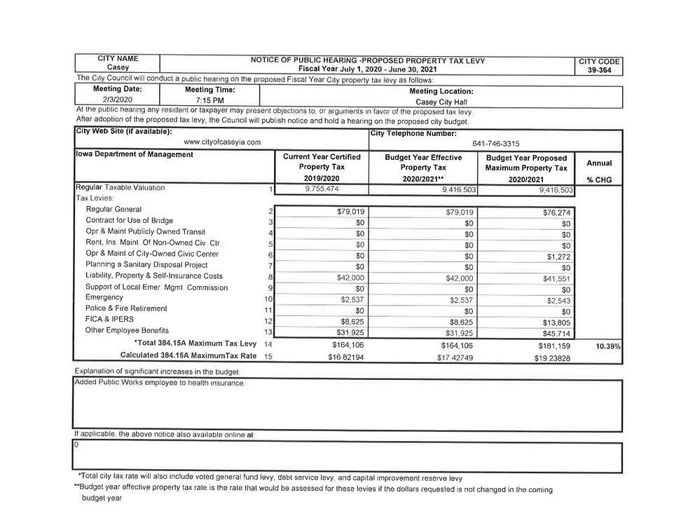 FY 20-21 Proposed Property Tax Levy.png