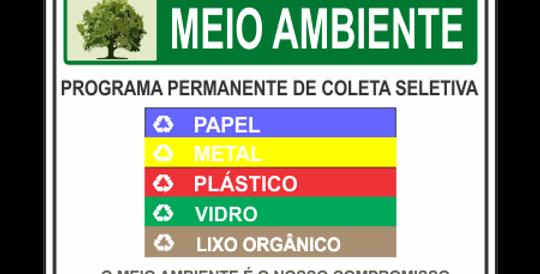 Placa Meio Ambiente Classificação Coleta Seletiva