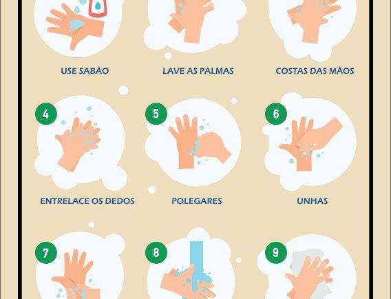 Placa Como Lavar as Mão Corretamente