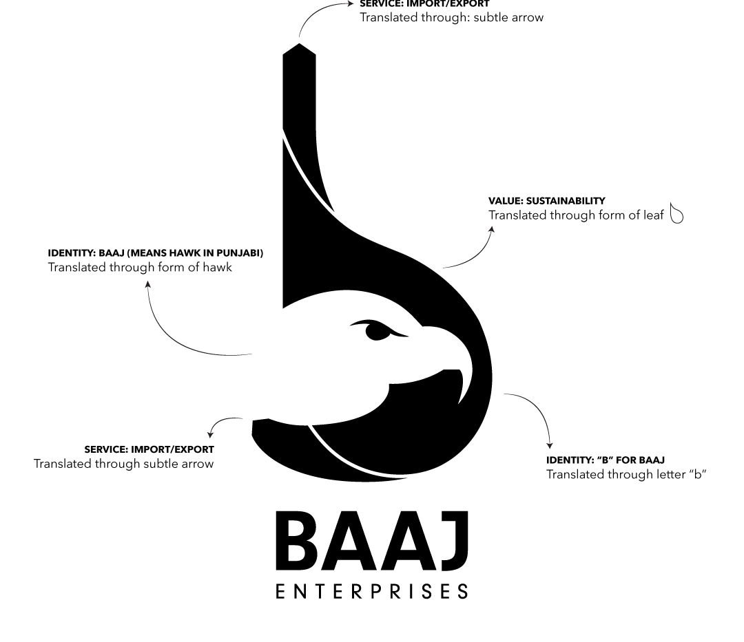 Baaj Enterprises Logo Breakdown