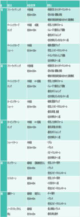 バッジ実技内容.jpg