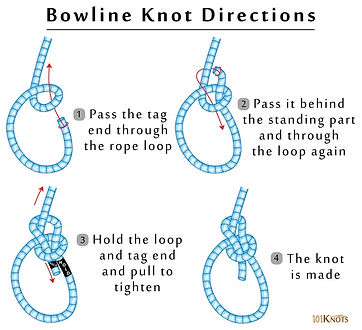 How-to-Tie-a-Bowline-Knot.jpg