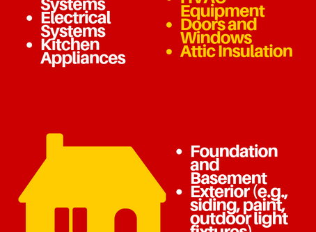 Items a Home Inspection Typically Covers