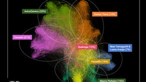 Dados e Inovação em RIG