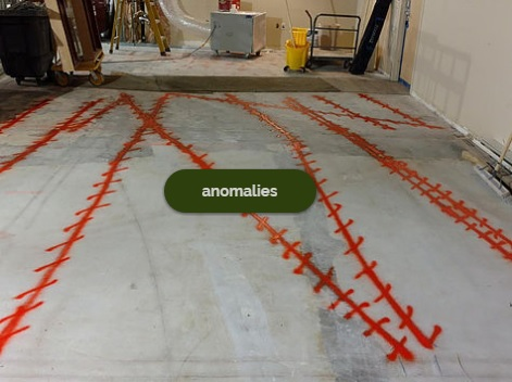 Concrete Scanning of Anomalies