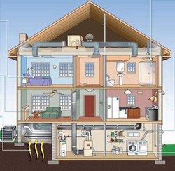 IAQ: Indoor Air Quality Assessments