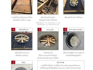 วิธีการติดตั้งฝาแมนโฮล, ฝาบ่อ, ฝาท่อ, ฝาตะแกรง, และตะแกรงระบายน้ำ ของ Mc H&H  (Thailand) Co., Lt
