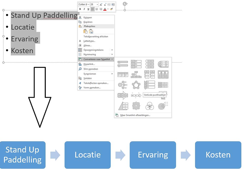 PowerPoint Bullits naar SmartArt vormgeving