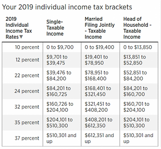 tax bracket.png