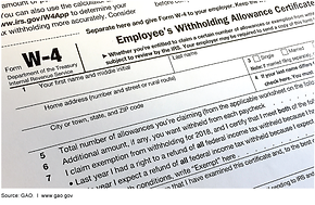 Have you checked your Withholdings yet? | Mittman Besnoff