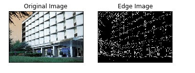 canny edge  output two