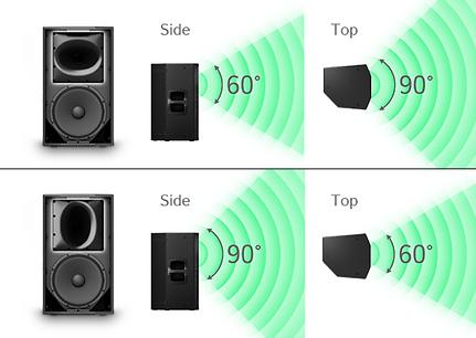 JukeKaboom DJ Hire pioneer xprs15 Rotate