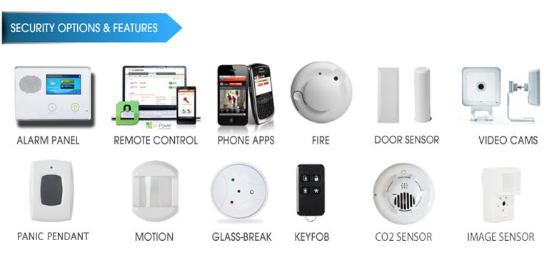 RESIDENTIAL | Security Systems Fayetteville, NC Security