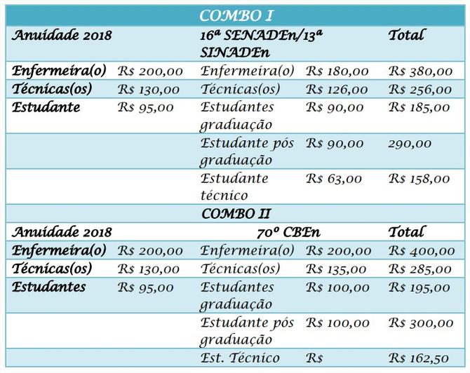 Anuidade 2018 + 16ª SENADEn / 13ª SINADEn / 70º CBEn - Valor Promocional