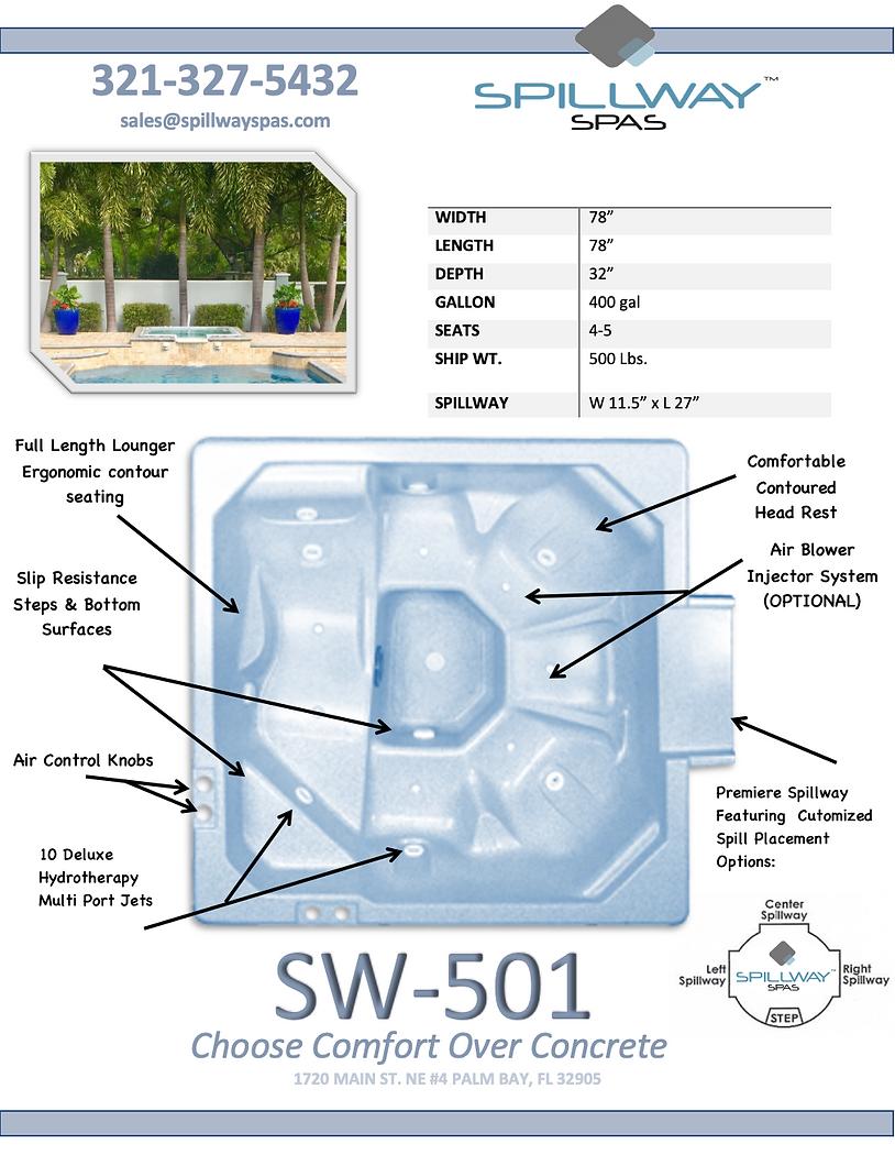 sw-501