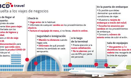 Viajar en avión con seguridad: qué necesitas saber