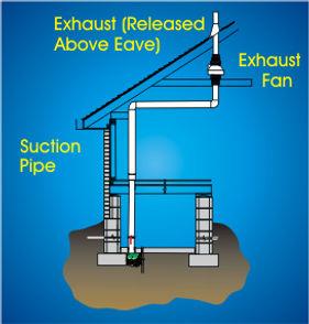 radon system 2.jpg