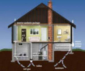 Radon mitigation.jpg