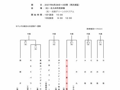 第92回都市対抗野球大会1次福岡予選 組み合わせ