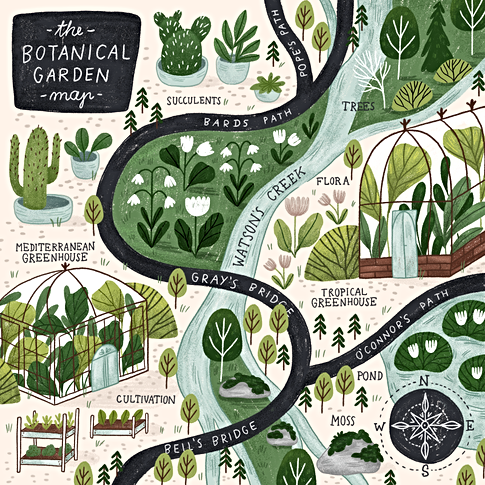 Map of a Botanical Garden