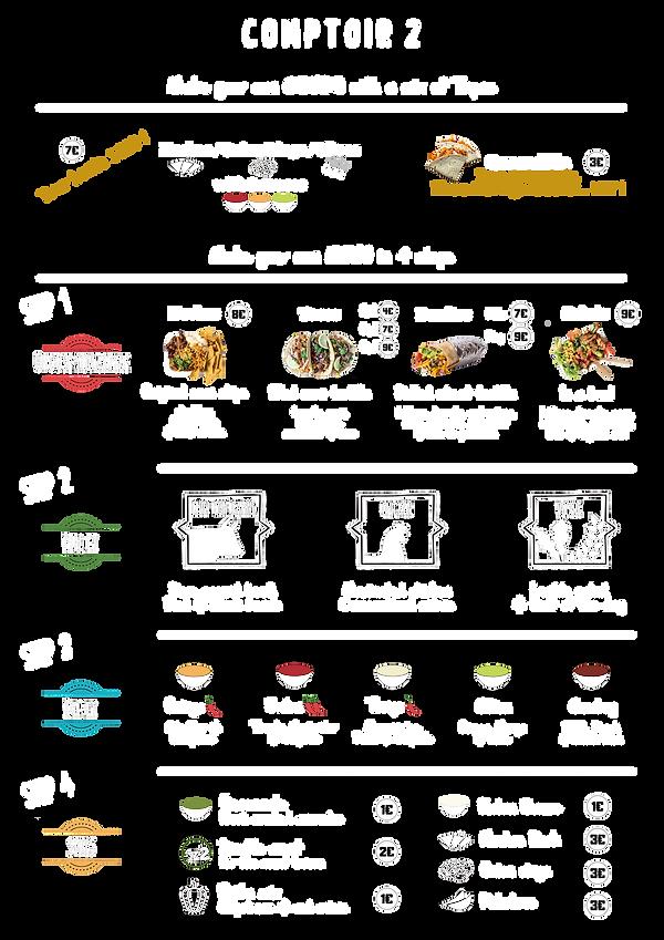 Mex y Co_Food.png