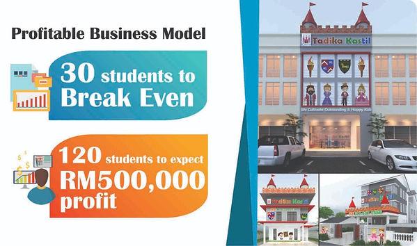 Profitable Business Model.jpg