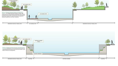 Tujunga Wash - Greenway Extension Sections