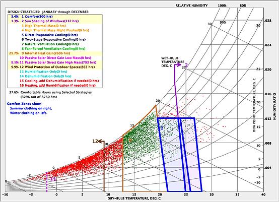CC_PSYCHROMETRIC CHART.png