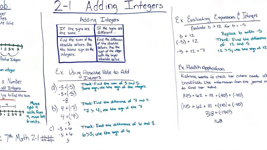 2-1 pre-algebra.jpg