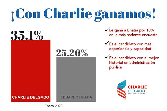 Charlie gana.png