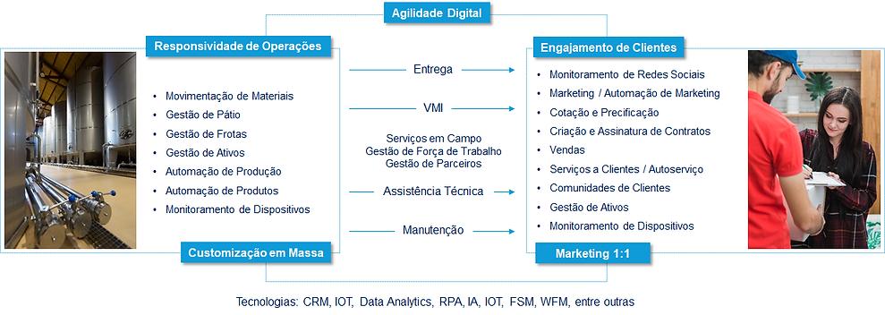 diagrama_completo_da_solução.png