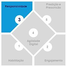 responsividade.png