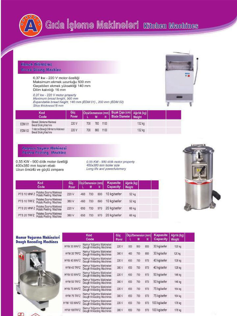 Gıda İşleme Makineleri