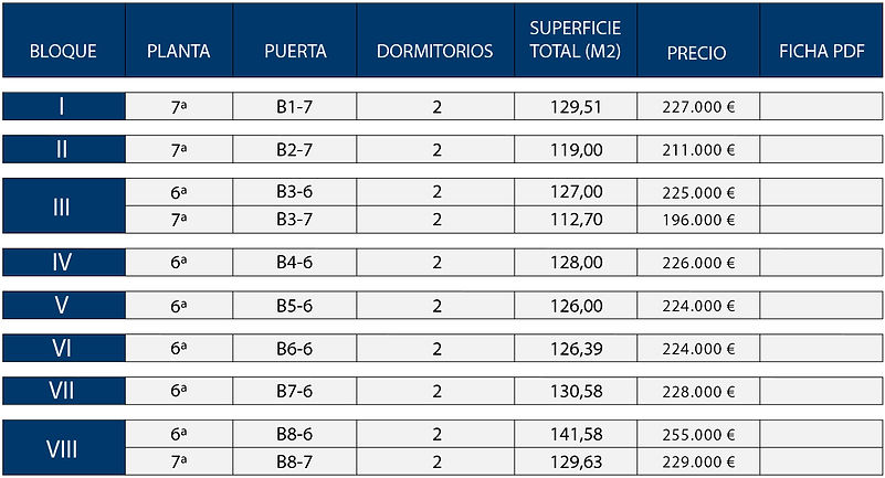 TABLA_WEB_PC_2DORM_ESPAÑOL.jpg
