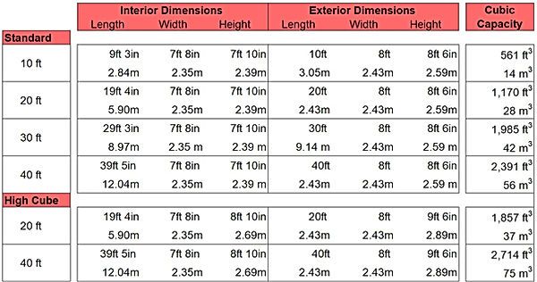 Container Dimensions Updated.JPG